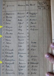 מצביעי הקהילה היהודית 1918